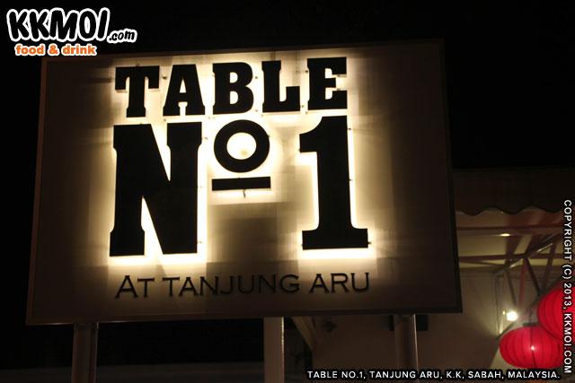 tbl1_sign2